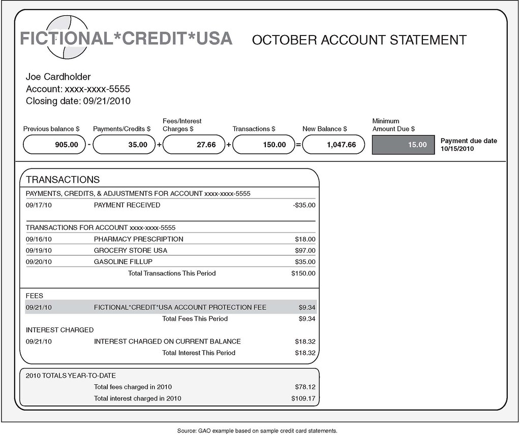 Figure 14: Illustrative Example of Credit Card Monthly Bill  Flickr