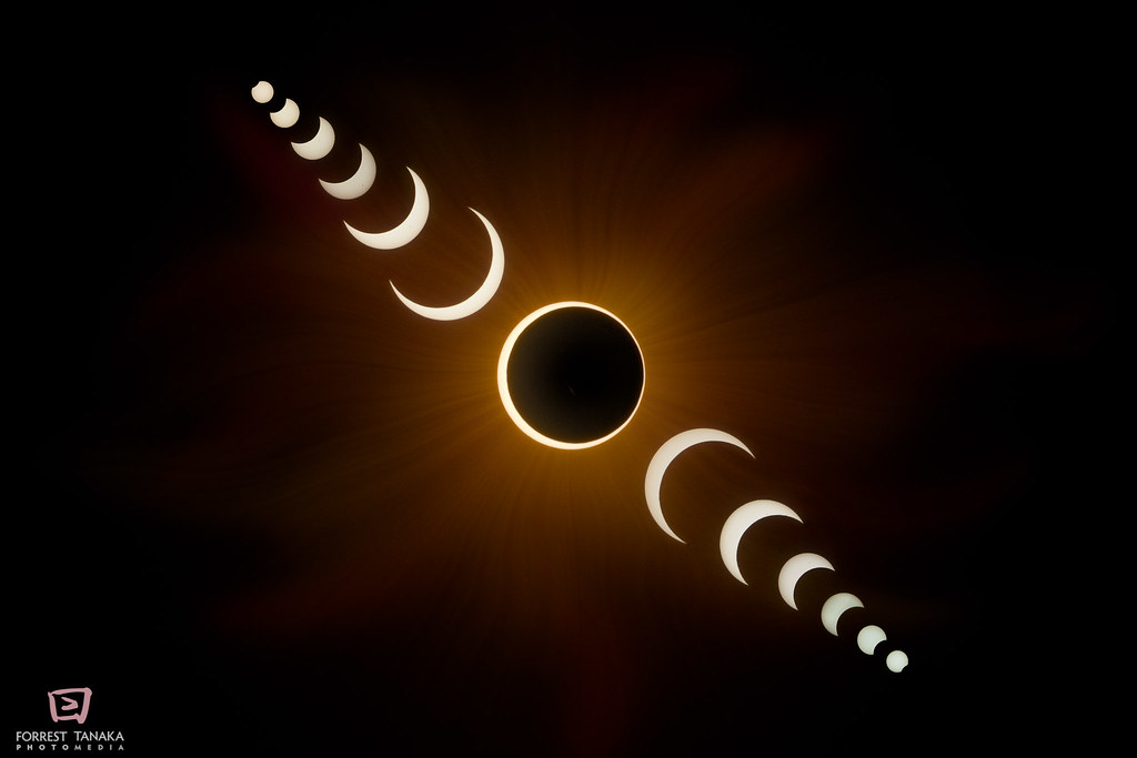 May 20, 2012 Solar Eclipse