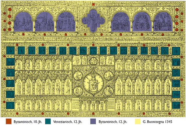 Venice, Pala d'Oro - Historical development - wiki