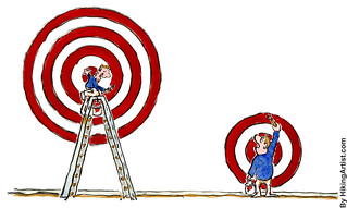small-versus-large-target illustration | by Frits Ahlefeldt FritsAhlefeldt.com