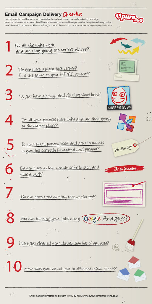 Pure360 Email Marketing Infographic: Email Campaign Delivery Checklist