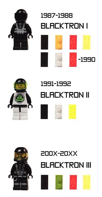 BLACKTRON I, II (FG), III informations.