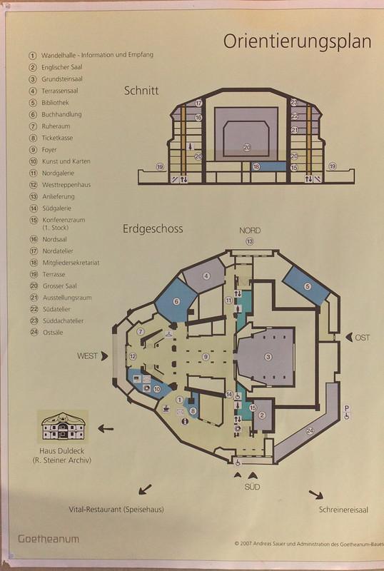 Goetheanum
