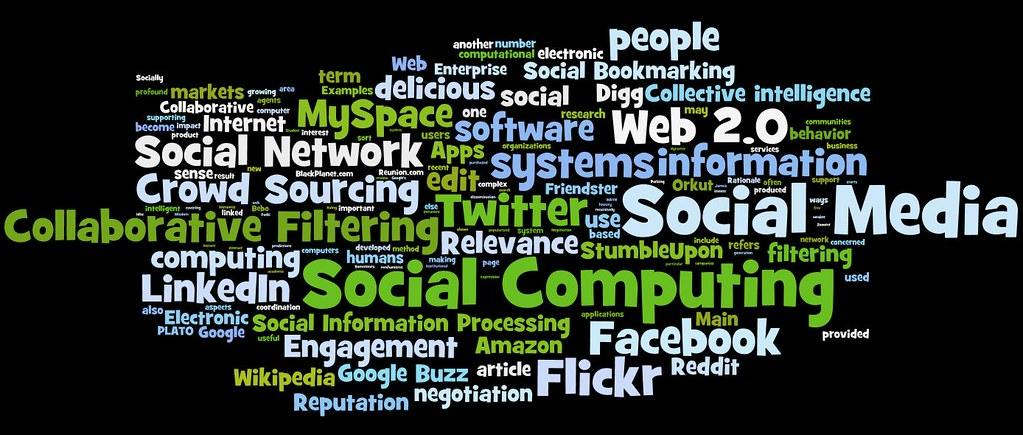 social media, social networking, social computing tag cloud (#2)