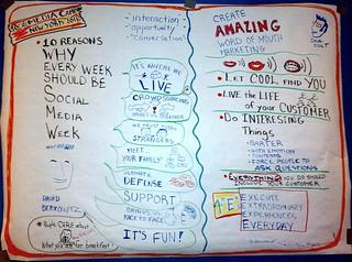 Social Media Camp 2011   by Dean Meyers