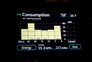Good mileage day | by Laura Erickson