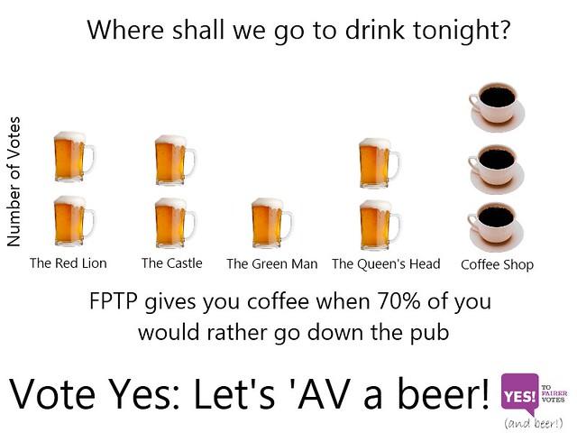 Vote Yes: Let's 'AV a beer