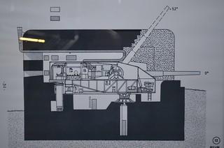 Batterie Todt gun cut-away drawing   by paratrooperbe