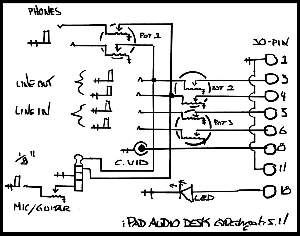 Irig Schematic on