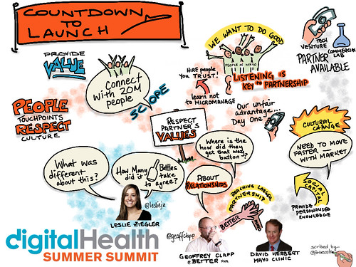 Sketchnotes: Countdown To Launch | by ForbesOste