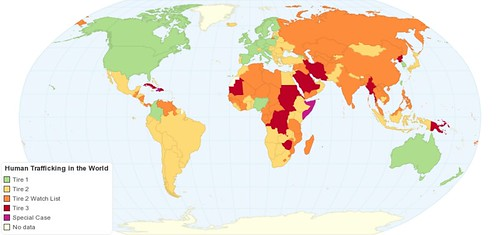 Human Trafficking in the World