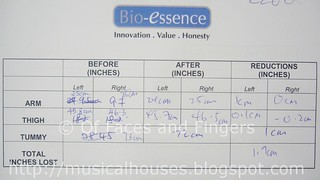 bioessence inchloss results | by musicalhouses