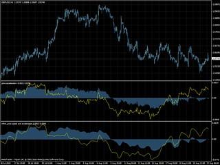 price acceleration_hullma version | by Andrea Haku
