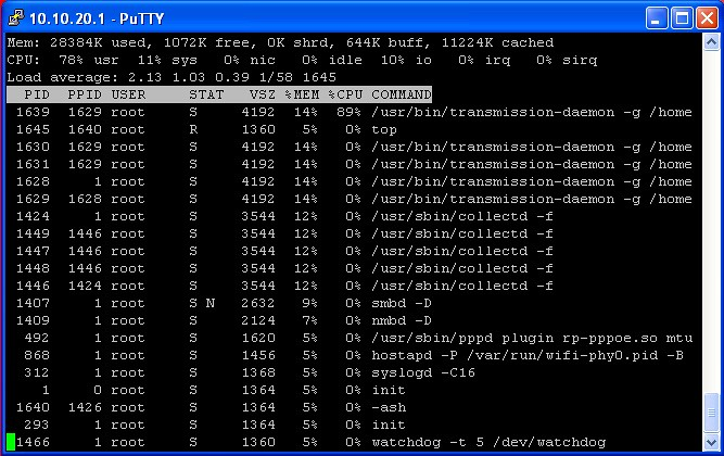 OpenWrt Transmission CPU Usage - Start ISO Download | Flickr
