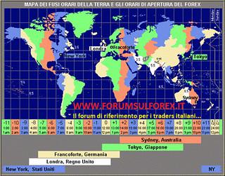 mercato forex live
