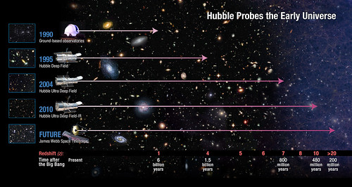 How far does Hubble see? | by NASA Goddard Photo and Video