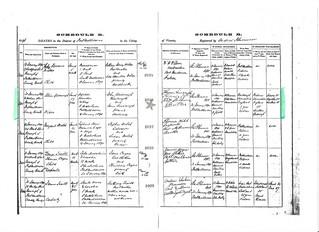 Alice Greenough Ainscough Death Cert 1890