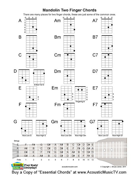 photograph regarding Mandolin Chord Charts Printable identified as Crucial Chords, Mandolin 2 Finger Chords Mandolin 2 Fi