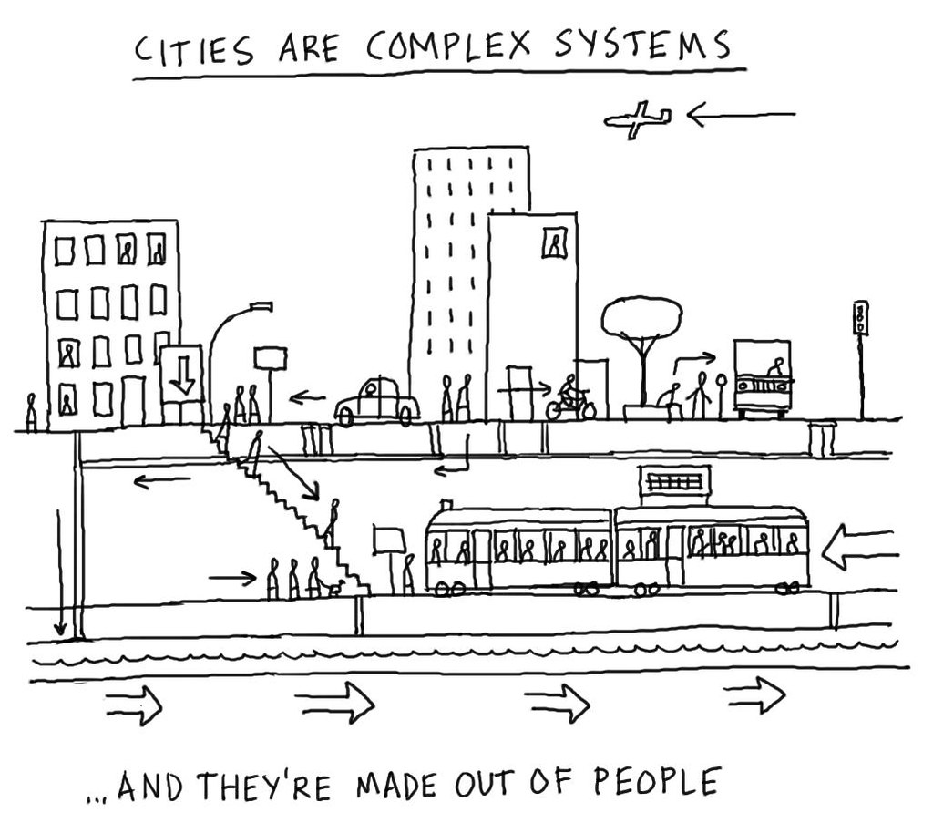 Cities are complex systems