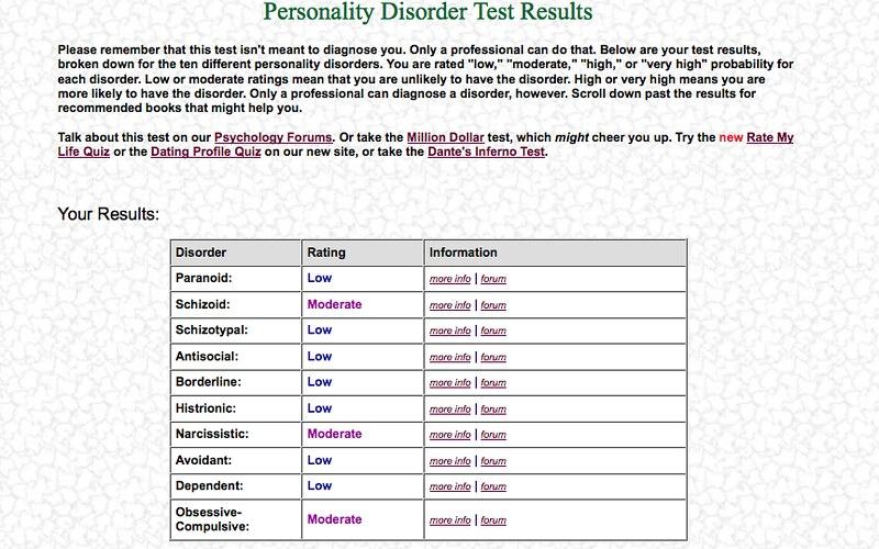Compulsive disorder obsessive test personality 3 Minute