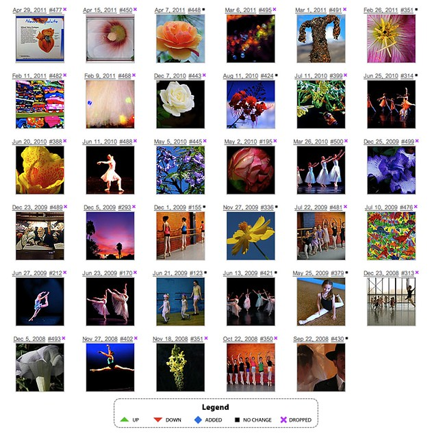 Chic's Photos That Have Appeared In Flickr's Explore