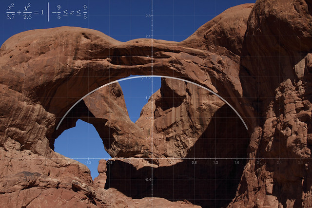 The Double Arch Conic Section