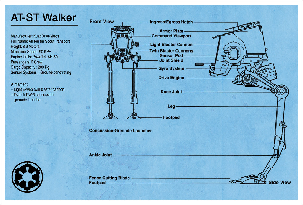 New AT-ST Walker Blueprint - Star Wars | I've redone the mock bl… | Flickr &UD38