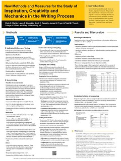 New methods and measures for the study of inspiration, creativity and mechanics in the writing process (best viewed at original size)