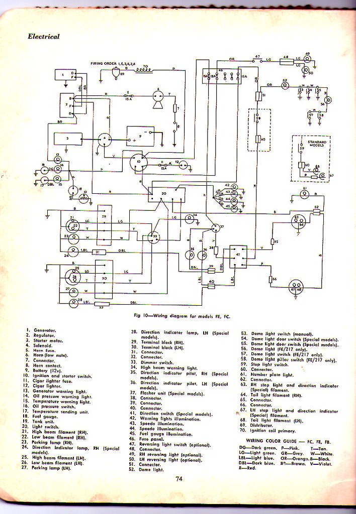 [DIAGRAM_3NM]  FE FC WIring diagram | William | Flickr | Fe Wiring Diagram |  | Flickr