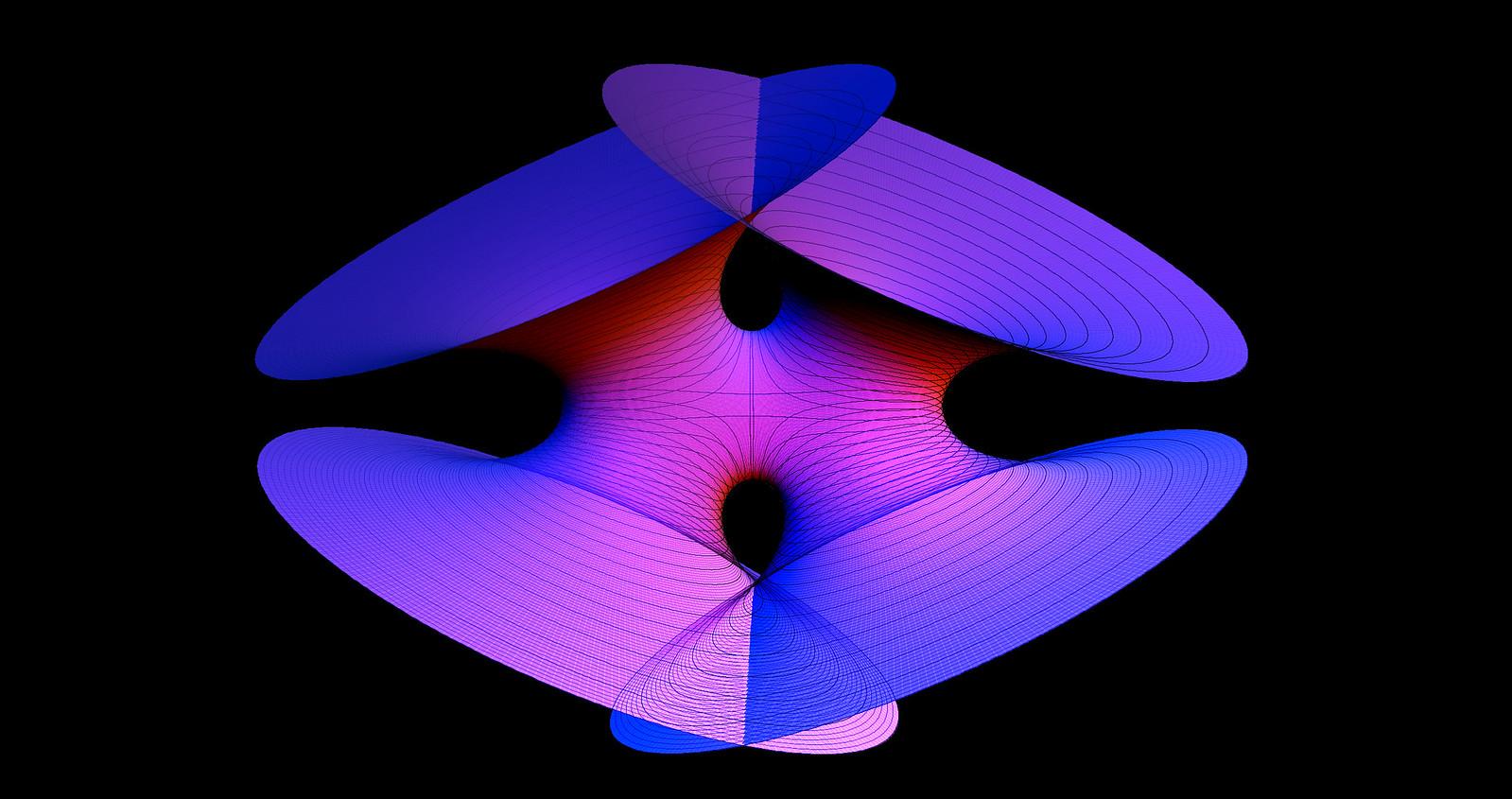 Skewsymmetric K-Noid