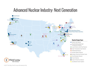 The Advanced Nuclear Industry_ 2016 | by Third Way