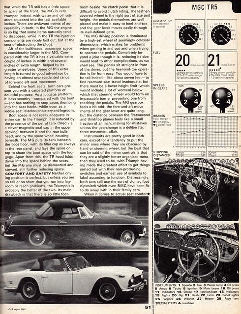 MG MGC Roadster & Triumph TR5 Twin Road Test 1968 (3)