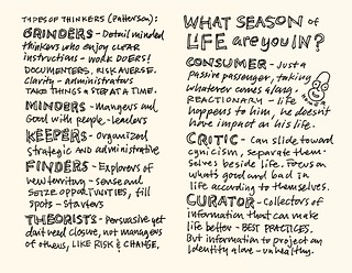 Storyline Conference 2011 Sketchnotes: 21-22 | by Mike Rohde