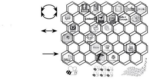 Sociale netwerken | by Detlef La Grand