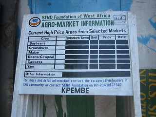 Market price information board for farmers