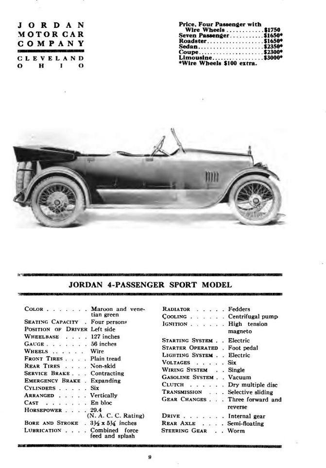 Cars of 1917 - Jordan 4 Sport | CharmaineZoe's Marvelous