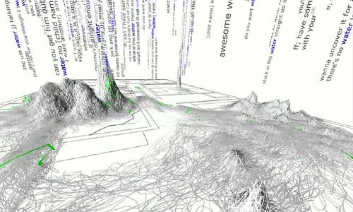 Big Data: water wordscape