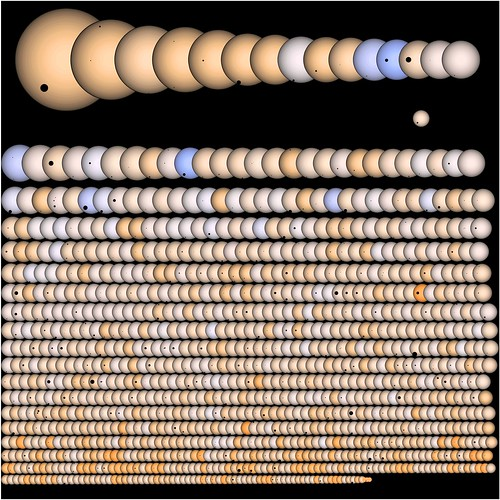 Kepler Transiting Planet Candidates (Saturated Colours) | by Astro Guy
