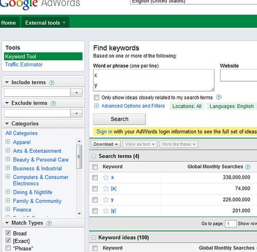 Google Keyword Tool | by Sean MacEntee