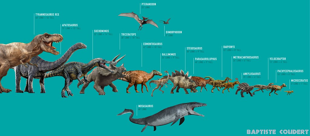 Jurassic World 2015 Jurassic Park 4 Dinosaurs List According To The Map A Photo On Flickriver