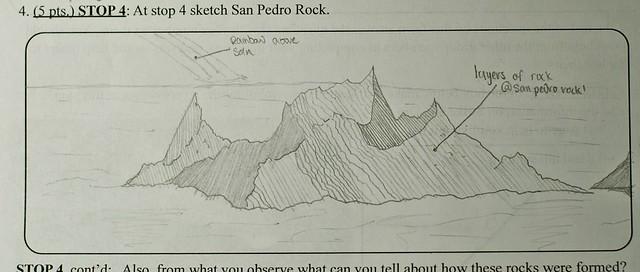San Pedro Rock, Pacifica, CA Student illustration