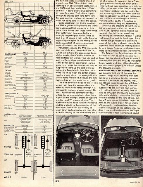 MG MGC Roadster & Triumph TR5 Twin Road Test 1968 (4)
