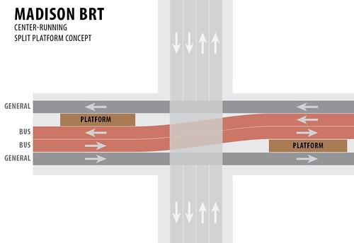 Madison BRT center-running split platform concept