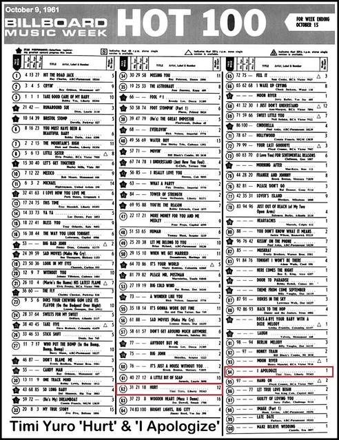 179 Timi Yuro Hurt & I Apologize Billboard   Hot 100 - October 9,  1961