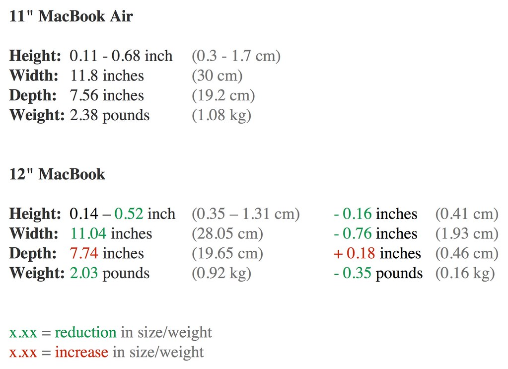macbook air size cm