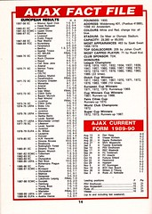 Celtic vs Ajax - 1989 - Page 14