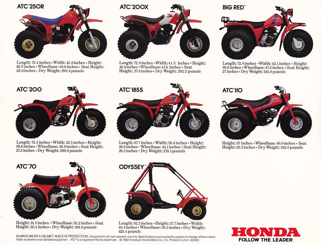 1983 Honda ATC Brochure Page 4   Tony Blazier   Flickr