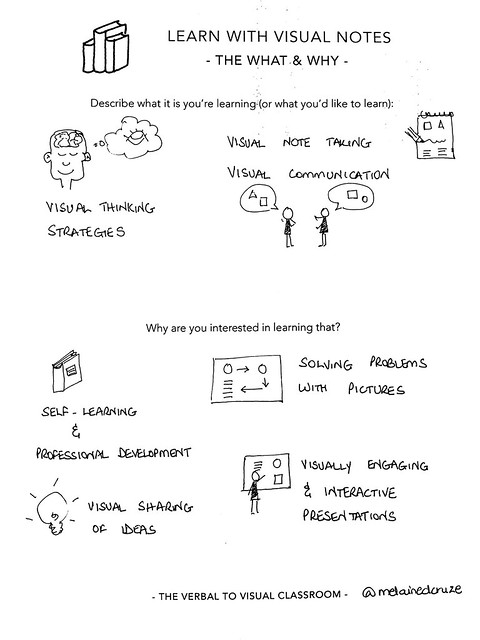 Learn with visual notes. What and why?