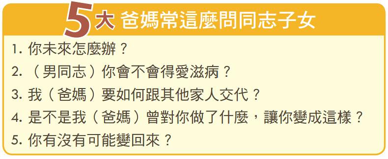 5大爸媽常這麼問子女。資料來源/許欣瑞提供;表/余雅琳製