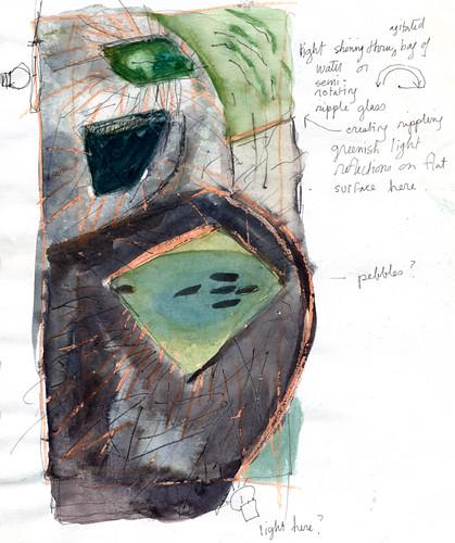 Sketch of Little Qualicum Falls: the Three Pools